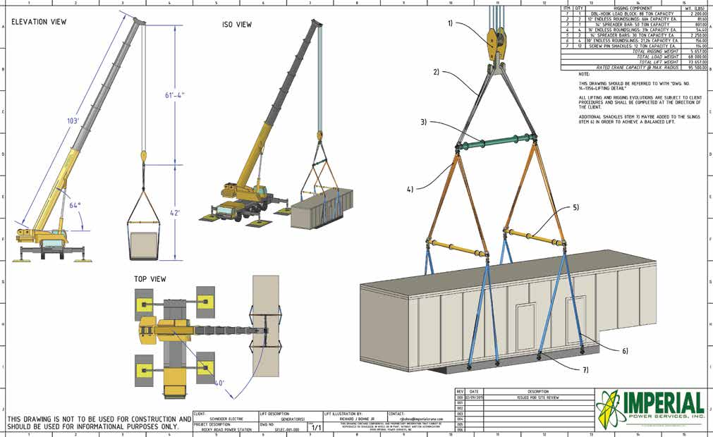 ACT Lift Planning Article Rick Bohne Jr