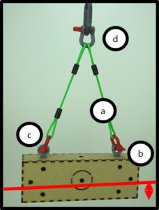 rigging models